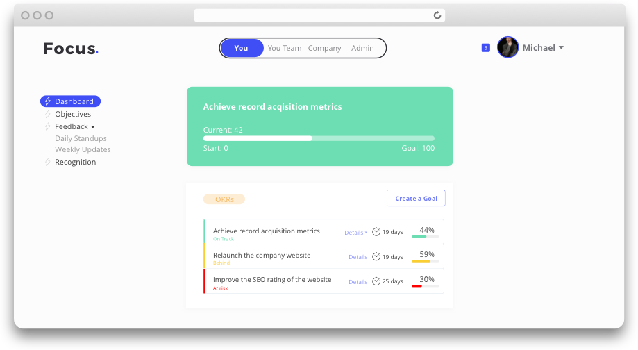 OKR and dashboard in Focus