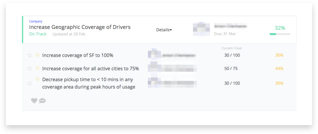 OKR example from Uber