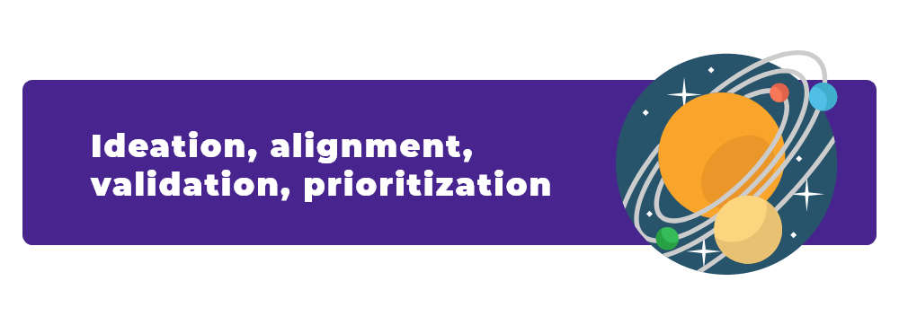 Ideation, alignment, validation, prioritization